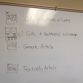 Article Template Whiteboarding